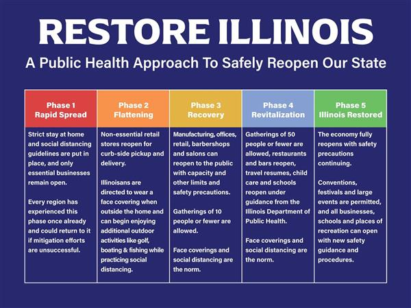 restore illinois table